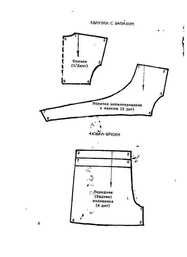 Главная все статьи выкройки выкройки юбок юбка с запахом, выкройка и видео.