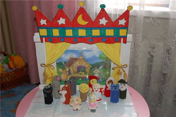 Кукольный театр из картона своими руками